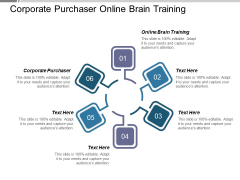 Corporate Purchaser Online Brain Training Ppt PowerPoint Presentation Layouts Icon