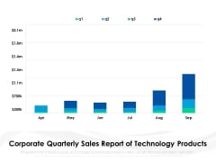 Corporate Quarterly Sales Report Of Technology Products Ppt PowerPoint Presentation File Slides PDF