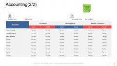 Corporate Regulation Accounting Debit Ppt Gallery Inspiration PDF