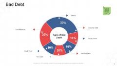 Corporate Regulation Bad Debt Ppt Ideas Good PDF