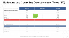 Corporate Regulation Budgeting And Controlling Operations And Taxes Capital Ppt Show Graphics Example PDF