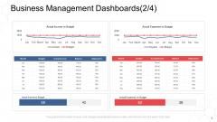 Corporate Regulation Business Management Dashboards Expenses Ppt Outline Designs Download PDF