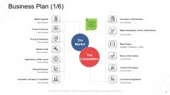 Corporate Regulation Business Plan Cultural Ppt Design Templates PDF