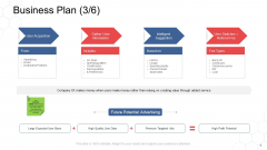 Corporate Regulation Business Plan Potential Ppt Professional Background Image PDF