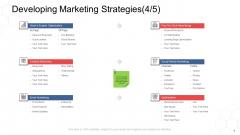 Corporate Regulation Developing Marketing Strategies Infographics Ppt Gallery Slideshow PDF