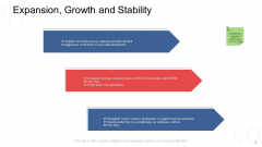 Corporate Regulation Expansion Growth And Stability Ppt Gallery Show PDF