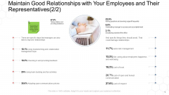 Corporate Regulation Maintain Good Relationships With Your Employees And Their Representatives Style Ppt Show Clipart Images PDF