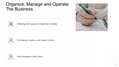 Corporate Regulation Organize Manage And Operate The Business Ppt Gallery Slide PDF