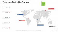Corporate Regulation Revenue Split By Country Ppt Pictures Summary PDF