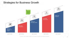 Corporate Regulation Strategies For Business Growth Ppt Portfolio Template PDF