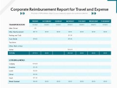 Corporate Reimbursement Report For Travel And Expense Ppt PowerPoint Presentation File Topics PDF