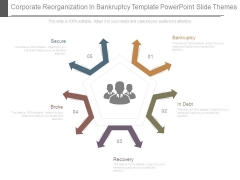 Corporate Reorganization In Bankruptcy Template Powerpoint Slide Themes