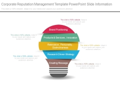 Corporate Reputation Management Template Powerpoint Slide Information
