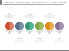 Corporate Reputation Management Template Powerpoint Slide Introduction