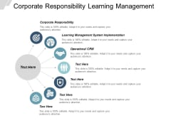 Corporate Responsibility Learning Management System Implementation Operational Crm Ppt PowerPoint Presentation Slides Graphics Design