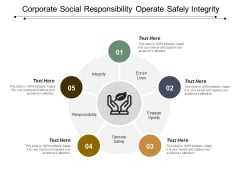 Corporate Social Responsibility Operate Safely Integrity Ppt PowerPoint Presentation Model Sample