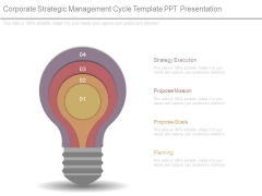 Corporate Strategic Management Cycle Template Ppt Presentation