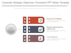 Corporate Strategic Objectives Framework Ppt Slides Template