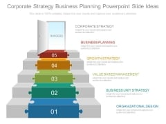 Corporate Strategy Business Planning Powerpoint Slide Ideas