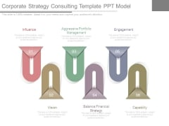 Corporate Strategy Consulting Template Ppt Model