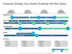 Corporate Strategy Four Quarter Roadmap With Risk Status Diagrams