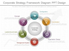 Corporate Strategy Framework Diagram Ppt Design