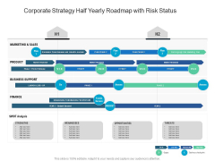 Corporate Strategy Half Yearly Roadmap With Risk Status Elements