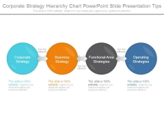 Corporate Strategy Hierarchy Chart Powerpoint Slide Presentation Tips