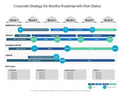 Corporate Strategy Six Months Roadmap With Risk Status Microsoft