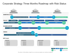 Corporate Strategy Three Months Roadmap With Risk Status Elements