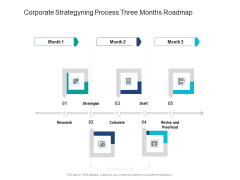 Corporate Strategyning Process Three Months Roadmap Rules