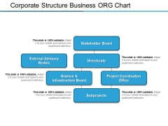 Corporate Structure Business ORG Chart Ppt PowerPoint Presentation Slides Template