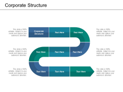 Corporate Structure Ppt PowerPoint Presentation Slides Template