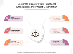 Corporate Structure With Functional Organization And Project Organization Ppt PowerPoint Presentation Inspiration Icon PDF