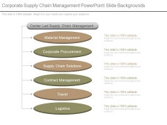 Corporate Supply Chain Management Powerpoint Slide Backgrounds