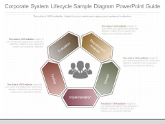 Corporate System Lifecycle Sample Diagram Powerpoint Guide