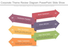 Corporate Theme Review Diagram Powerpoint Slide Show