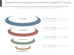 Corporate Training And Employee Development Template Ppt Summary