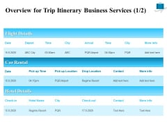 Corporate Travel Itinerary Overview For Trip Itinerary Business Services Details Clipart PDF