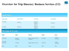 Corporate Travel Itinerary Overview For Trip Itinerary Business Services Ppt Show Grid PDF