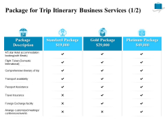 Corporate Travel Itinerary Package For Trip Itinerary Business Services Gold Template PDF