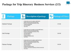 Corporate Travel Itinerary Package For Trip Itinerary Business Services Ppt Visual Aids Summary PDF