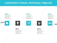 Corporate Travel Proposal Timeline Ppt PowerPoint Presentation Model Vector