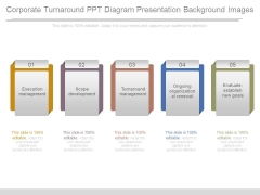 Corporate Turnaround Ppt Diagram Presentation Background Images
