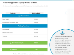 Corporate Turnaround Strategies Analyzing Debt Equity Ratio Of Firm Sample PDF