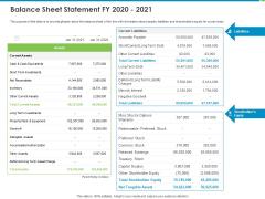 Corporate Turnaround Strategies Balance Sheet Statement FY 2020 2021 Portrait PDF