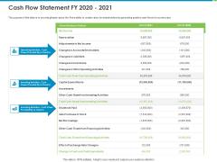 Corporate Turnaround Strategies Cash Flow Statement FY 2020 2021 Professional PDF