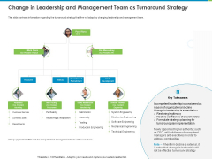 Corporate Turnaround Strategies Change In Leadership And Management Team As Turnaround Strategy Mockup PDF