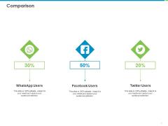 Corporate Turnaround Strategies Comparison Ppt Professional Templates PDF
