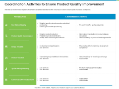 Corporate Turnaround Strategies Coordination Activities To Ensure Product Quality Improvement Elements PDF